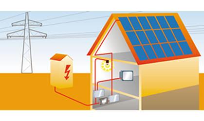 Sunset Solar Adelsdorf Photovoltaik